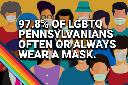 """Graphic that says """"97.8% of LGBTQ Pennsylvanians often or always wear a mask"""""""